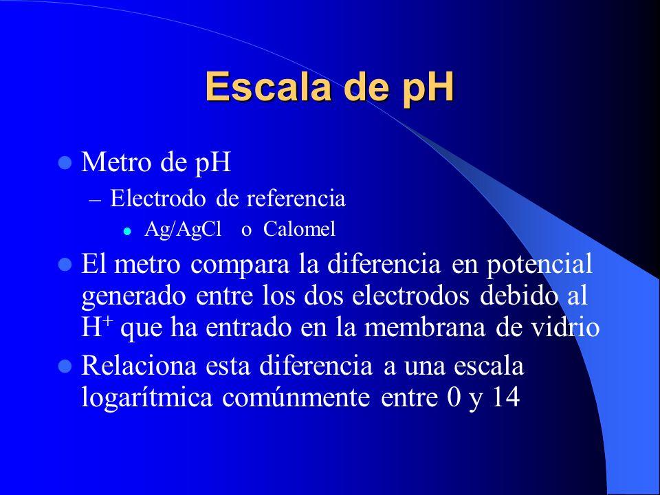 Escala de pH Metro de pH. Electrodo de referencia. Ag/AgCl o Calomel.