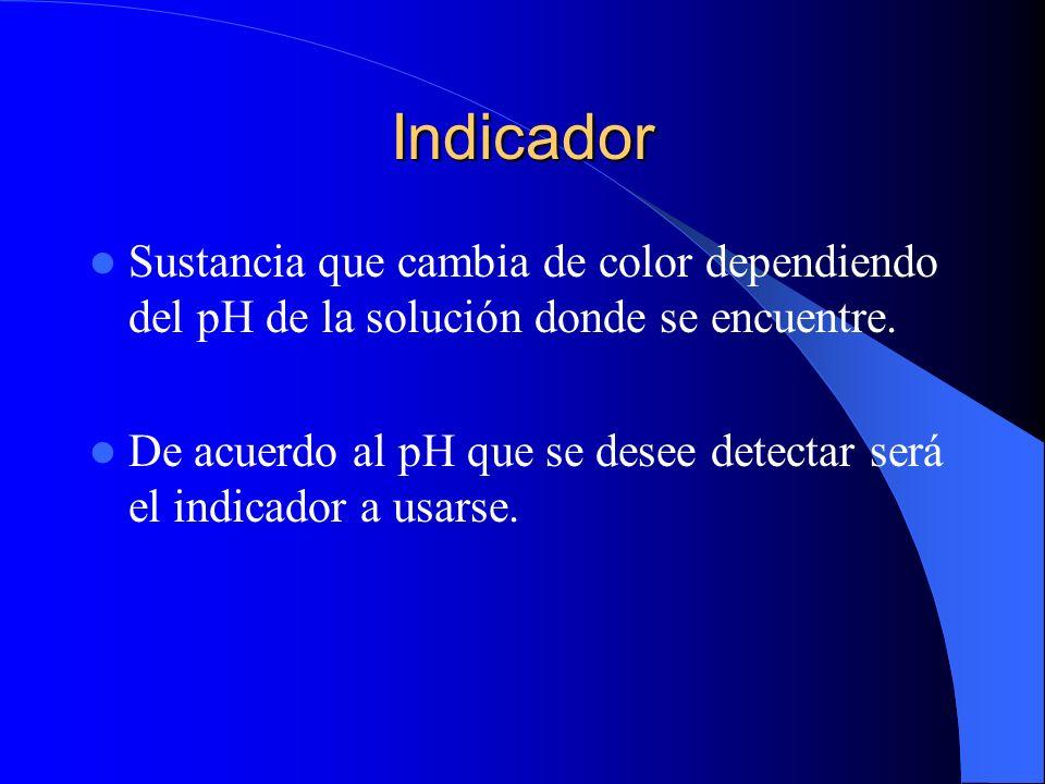 Indicador Sustancia que cambia de color dependiendo del pH de la solución donde se encuentre.