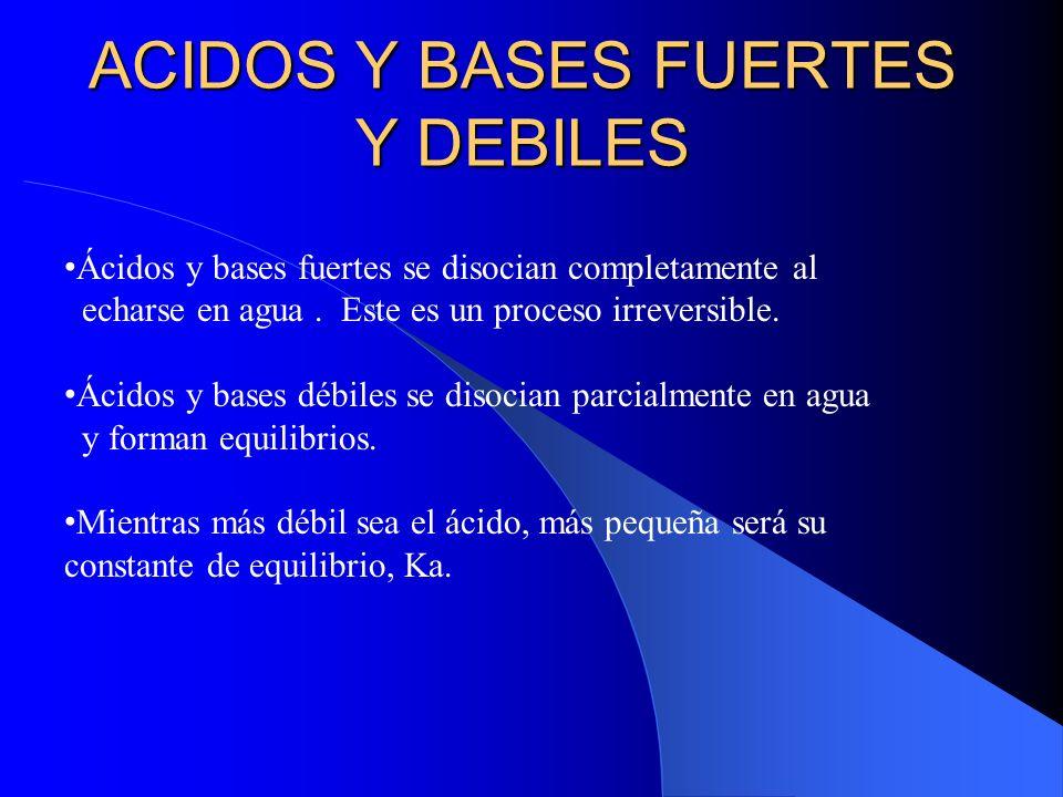 ACIDOS Y BASES FUERTES Y DEBILES