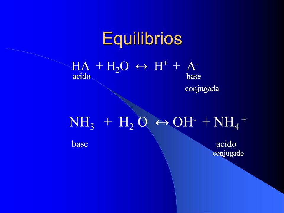 Equilibrios NH3 + H2 O ↔ OH- + NH4 + base acido HA + H2O ↔ H+ + A-