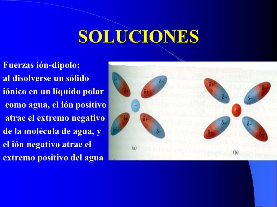 SOLUCIONES Fuerzas ión-dipolo: al disolverse un sólido