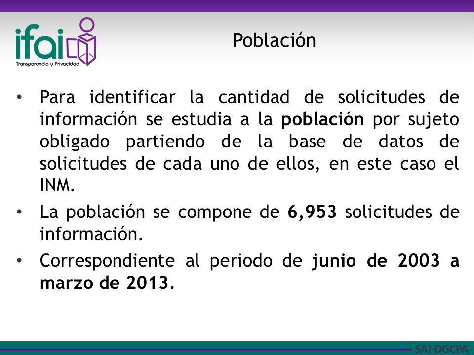 Población