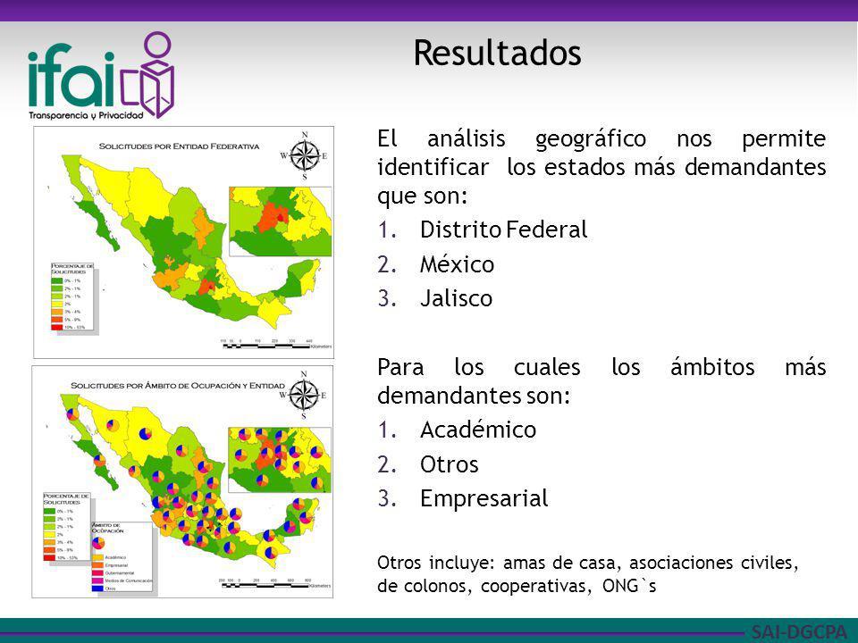 Resultados El análisis geográfico nos permite identificar los estados más demandantes que son: Distrito Federal.