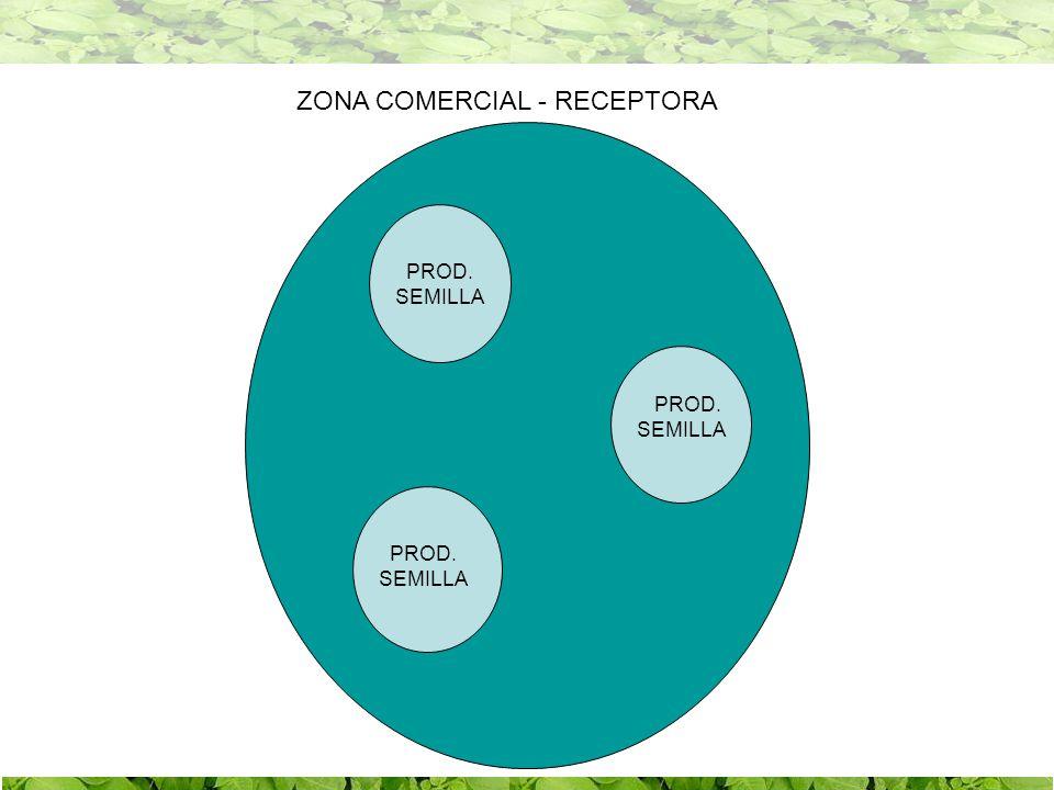 ZONA COMERCIAL - RECEPTORA