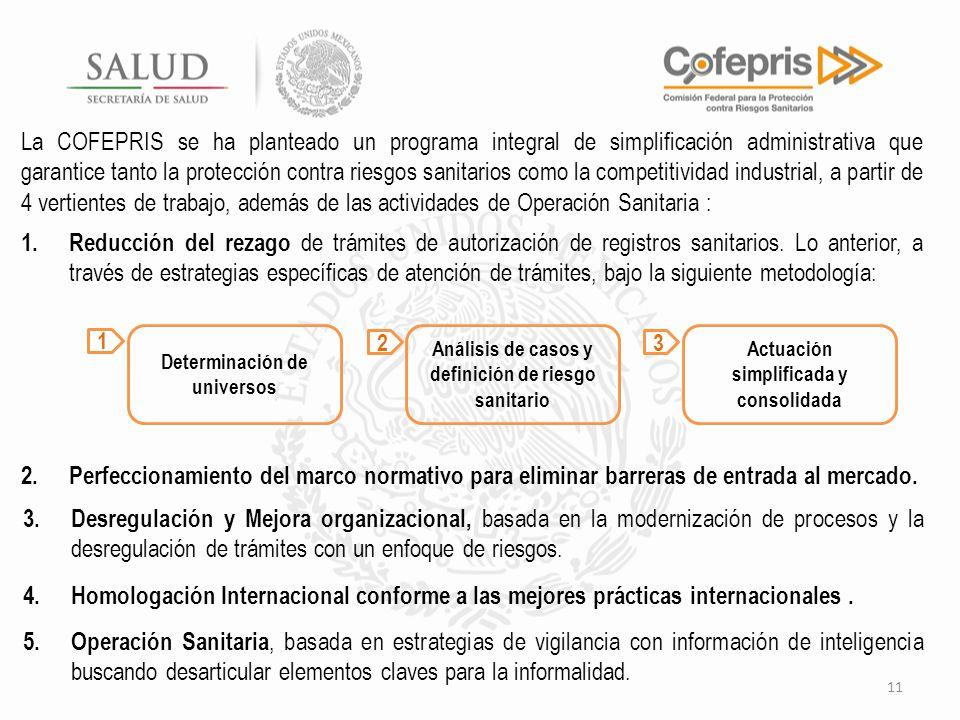 La COFEPRIS se ha planteado un programa integral de simplificación administrativa que garantice tanto la protección contra riesgos sanitarios como la competitividad industrial, a partir de 4 vertientes de trabajo, además de las actividades de Operación Sanitaria :