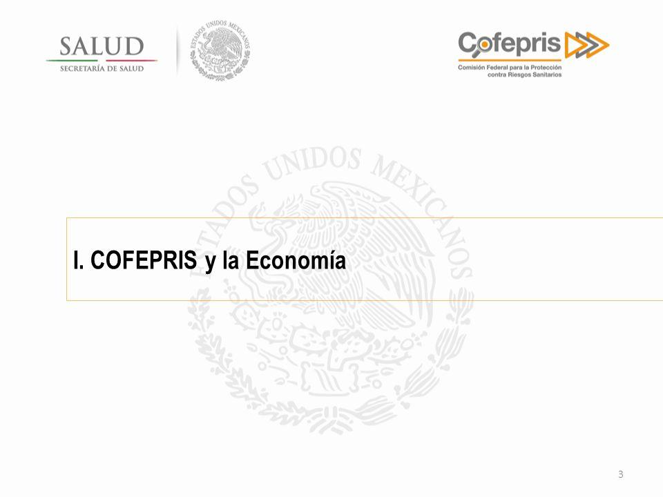 I. COFEPRIS y la Economía