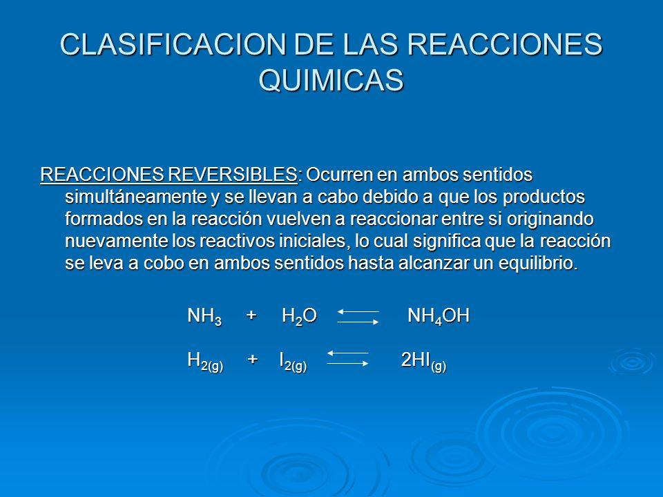 CLASIFICACION DE LAS REACCIONES QUIMICAS