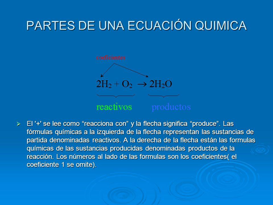 PARTES DE UNA ECUACIÓN QUIMICA