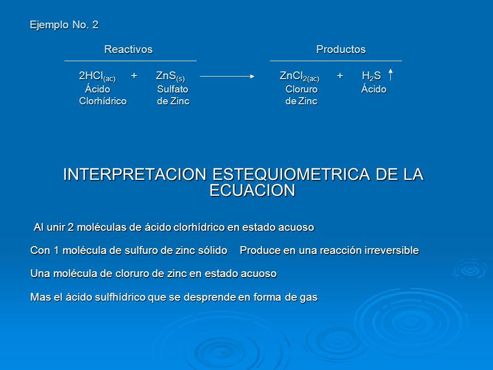INTERPRETACION ESTEQUIOMETRICA DE LA ECUACION