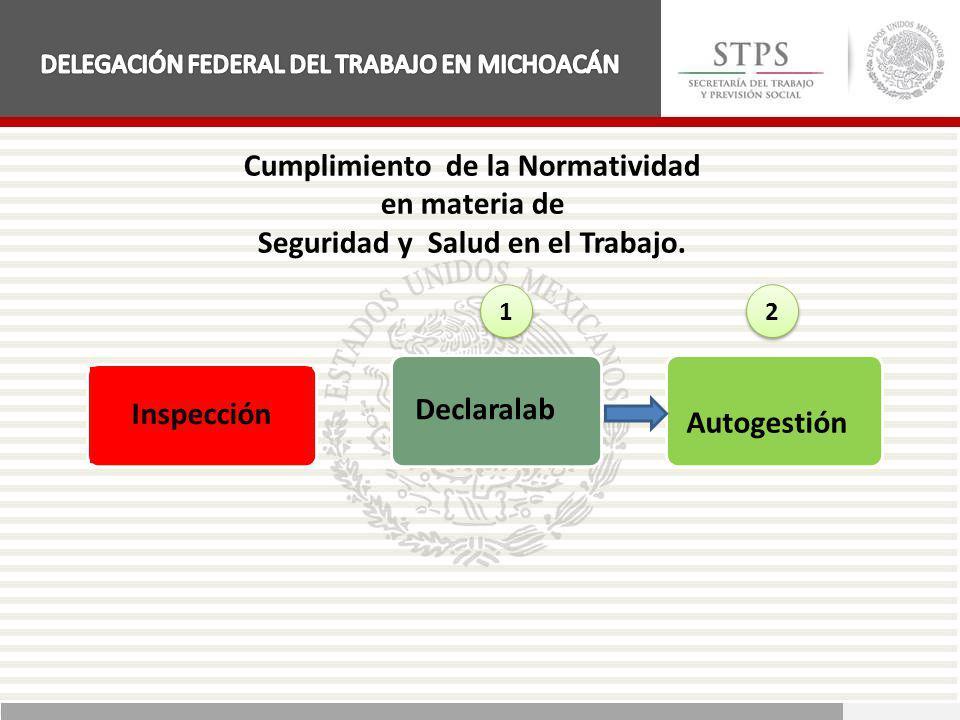 Cumplimiento de la Normatividad Seguridad y Salud en el Trabajo.