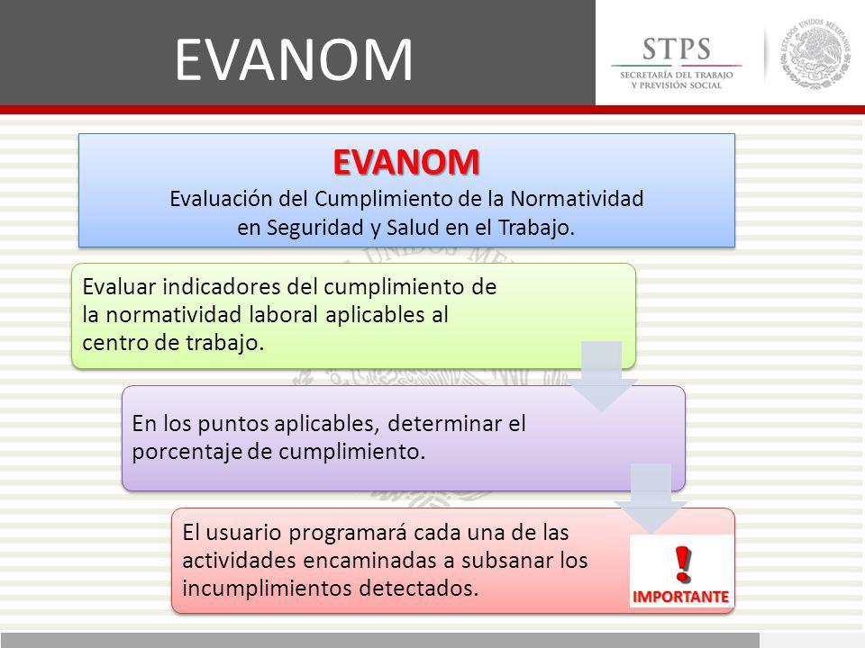 EVANOM EVANOM. Evaluación del Cumplimiento de la Normatividad en Seguridad y Salud en el Trabajo.