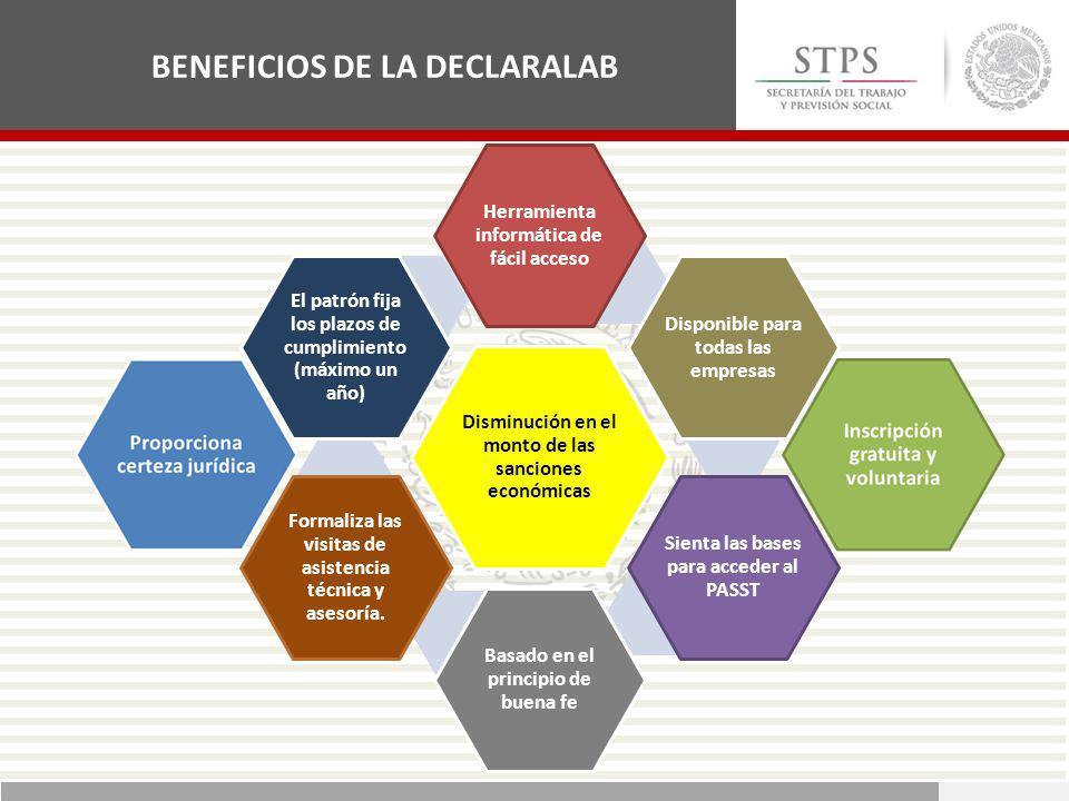 BENEFICIOS DE LA DECLARALAB