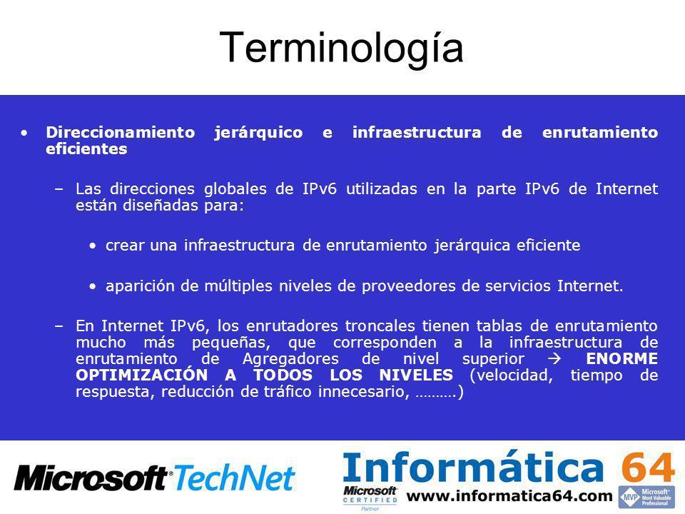 Terminología Direccionamiento jerárquico e infraestructura de enrutamiento eficientes.