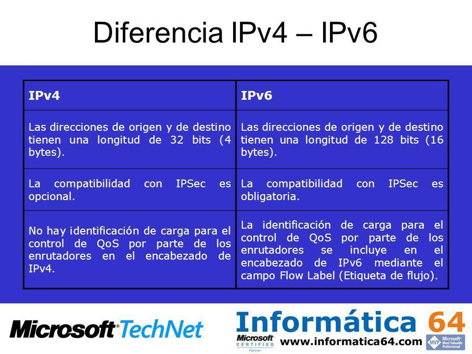 Diferencia IPv4 – IPv6 IPv4 IPv6