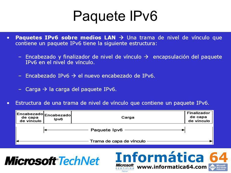 Paquete IPv6 Paquetes IPv6 sobre medios LAN  Una trama de nivel de vínculo que contiene un paquete IPv6 tiene la siguiente estructura: