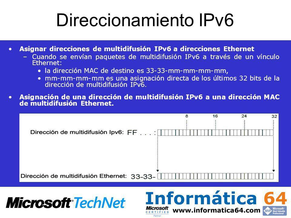 Direccionamiento IPv6 Asignar direcciones de multidifusión IPv6 a direcciones Ethernet.