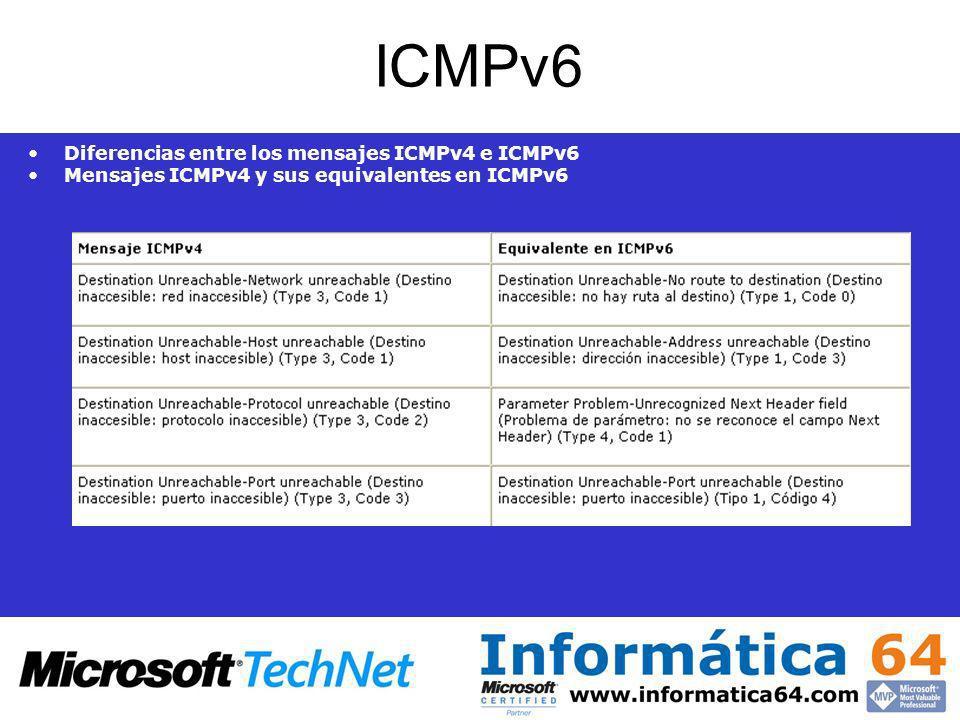ICMPv6 Diferencias entre los mensajes ICMPv4 e ICMPv6