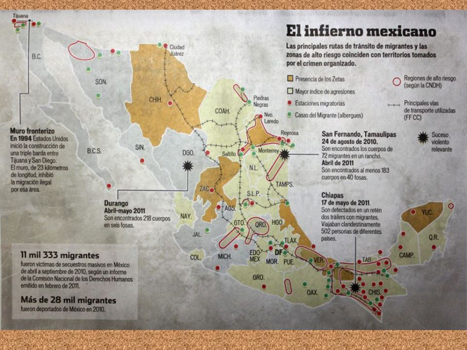 CENTROAMERICANOS EN SU PASO POR MÉXICO