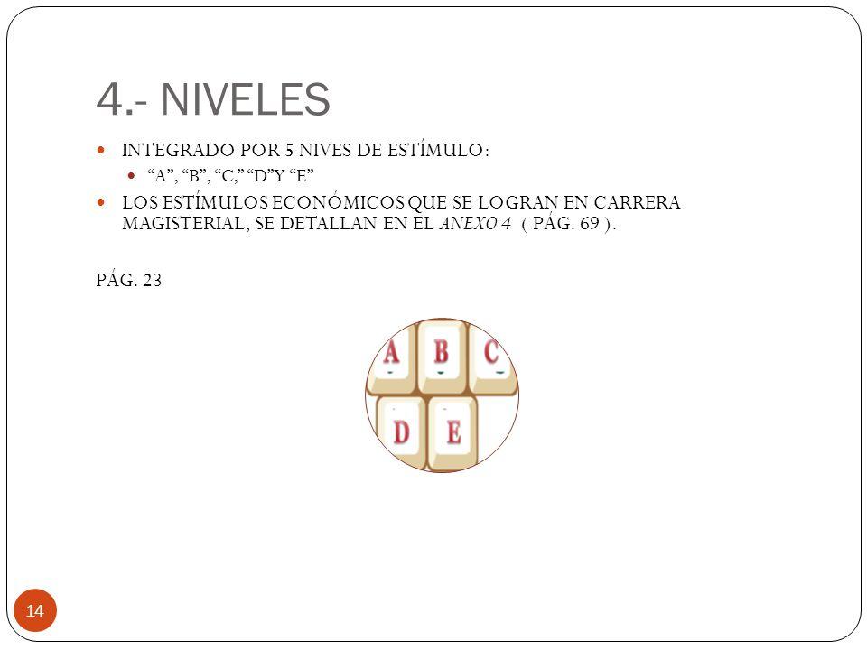 4.- NIVELES INTEGRADO POR 5 NIVES DE ESTÍMULO: