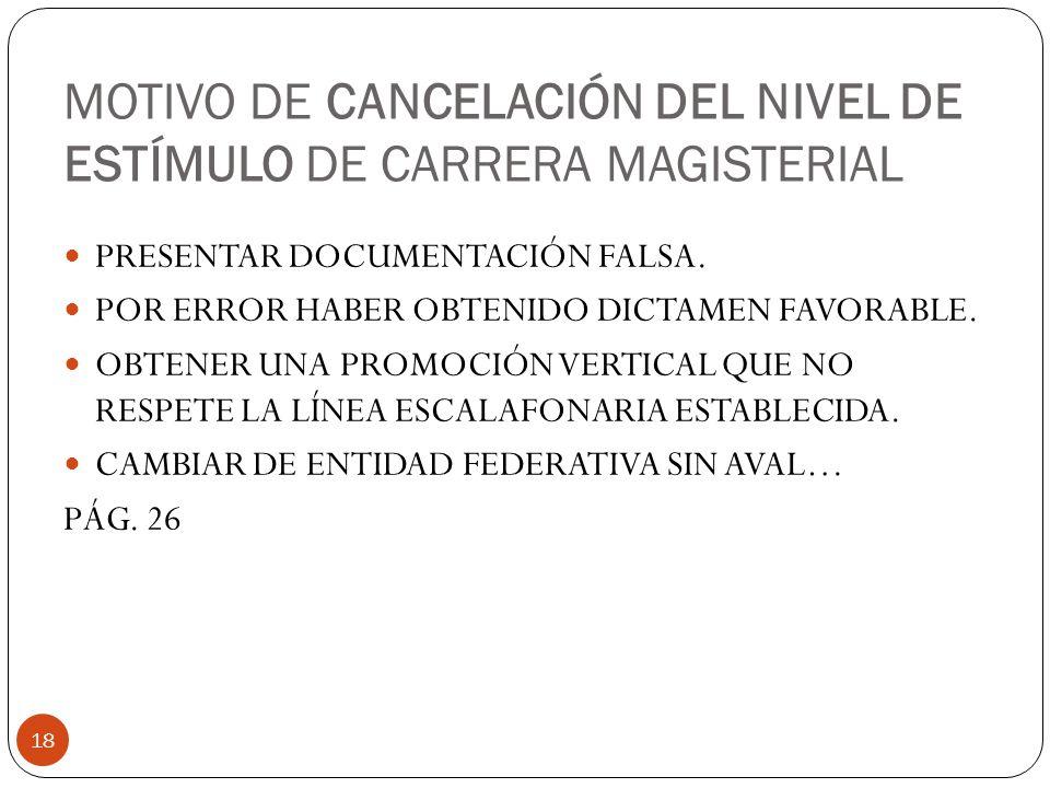 MOTIVO DE CANCELACIÓN DEL NIVEL DE ESTÍMULO DE CARRERA MAGISTERIAL