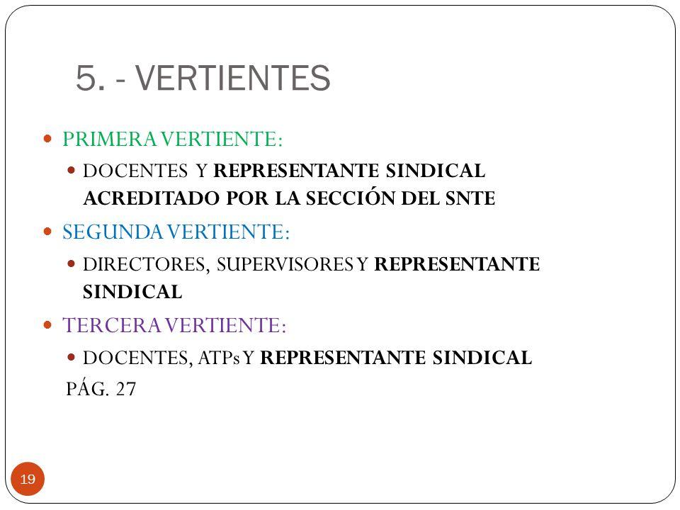 5. - VERTIENTES PRIMERA VERTIENTE: SEGUNDA VERTIENTE: