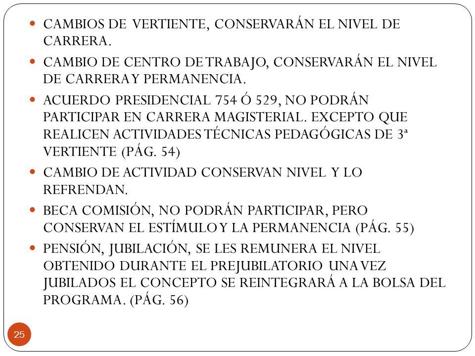 CAMBIOS DE VERTIENTE, CONSERVARÁN EL NIVEL DE CARRERA.