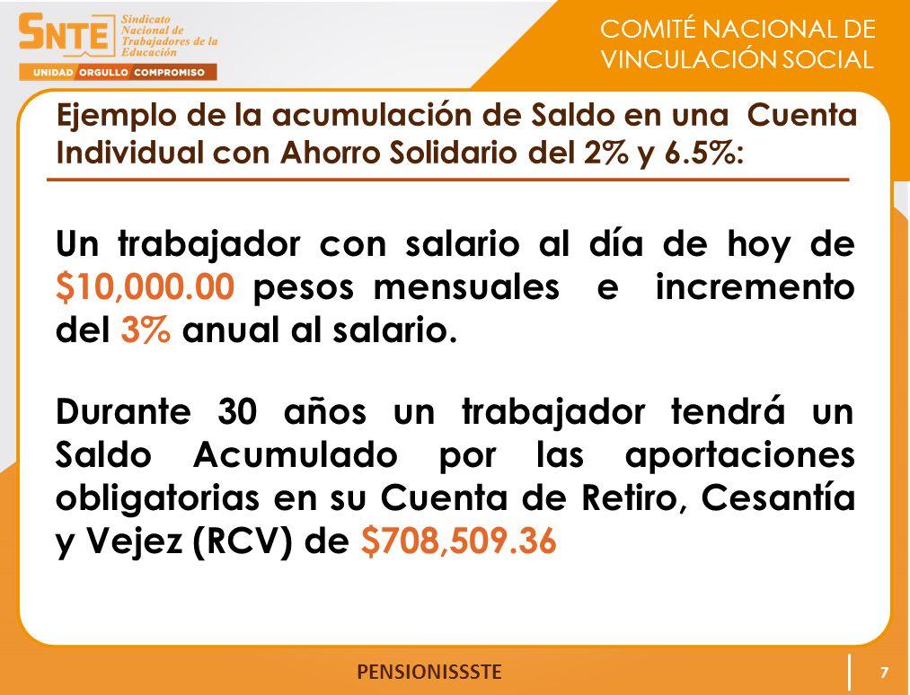 Ejemplo de la acumulación de Saldo en una Cuenta Individual con Ahorro Solidario del 2% y 6.5%:
