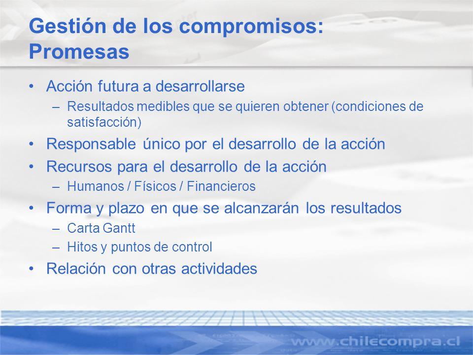 Gestión de los compromisos: Promesas