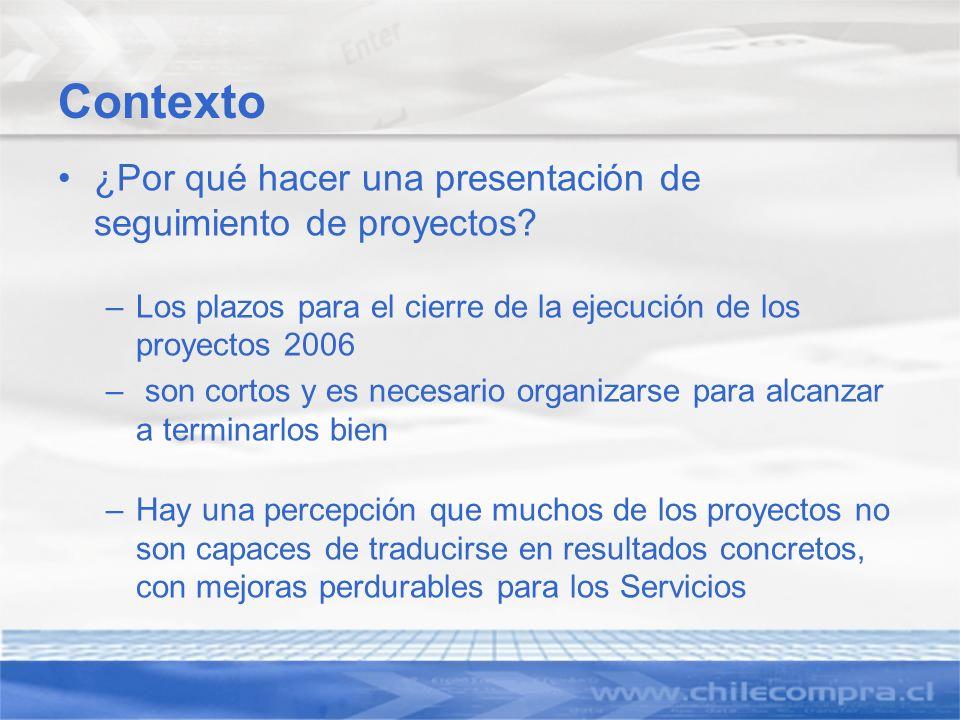 Contexto ¿Por qué hacer una presentación de seguimiento de proyectos