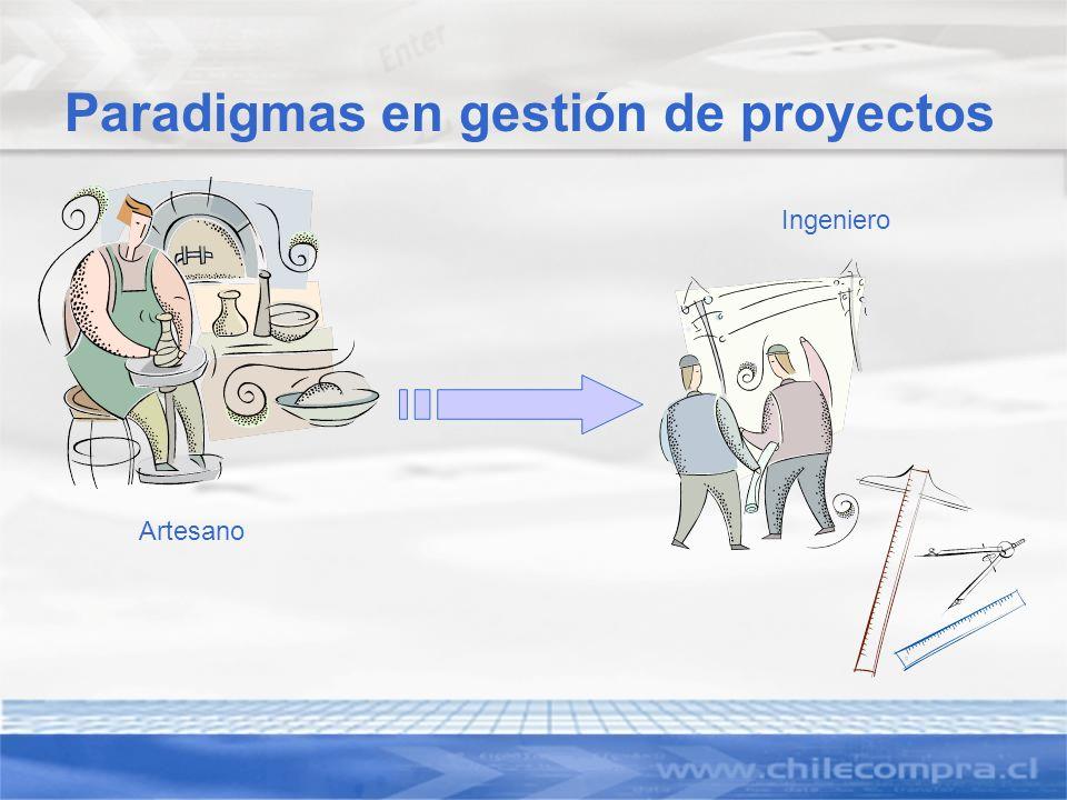 Paradigmas en gestión de proyectos