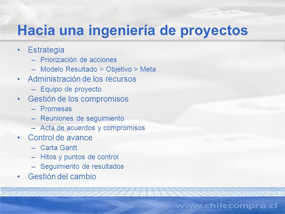 Hacia una ingeniería de proyectos