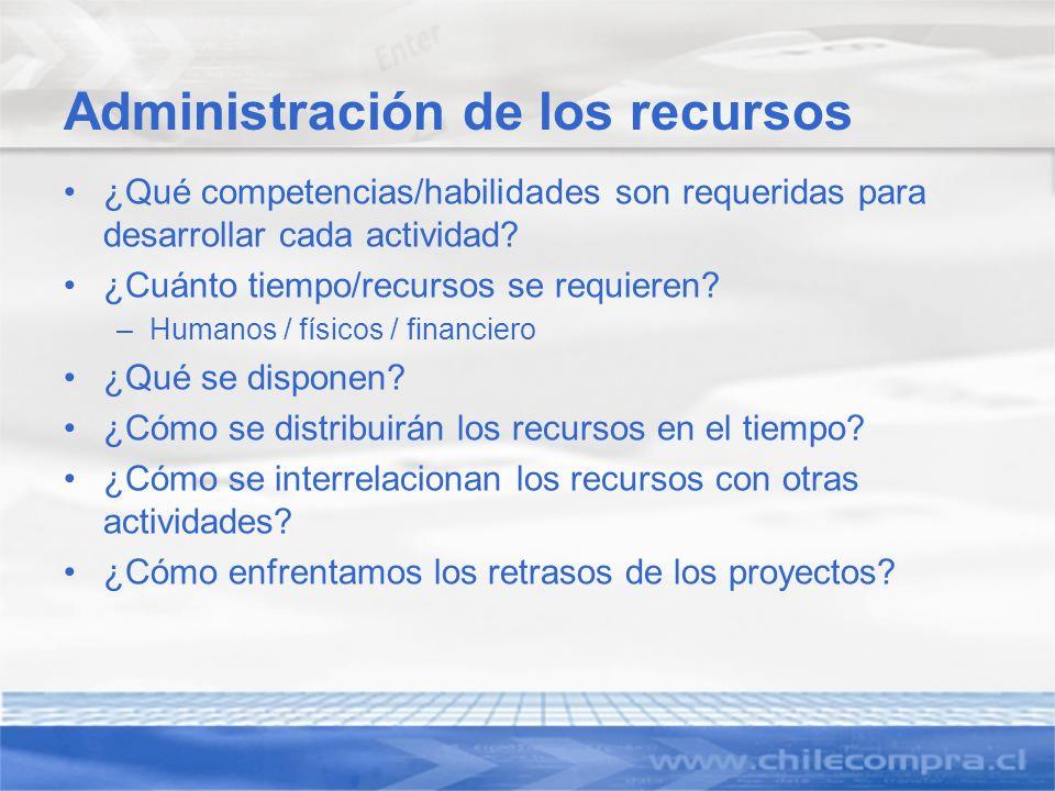 Administración de los recursos