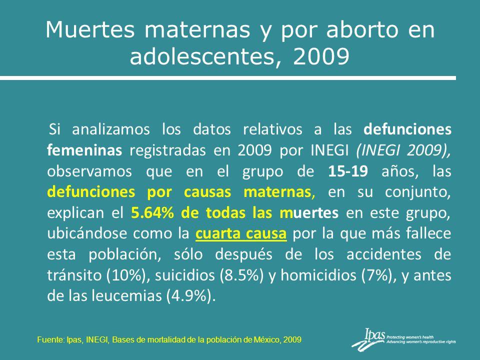 Muertes maternas y por aborto en adolescentes, 2009