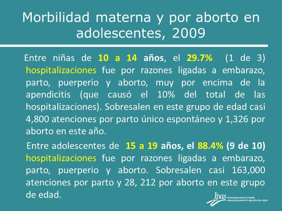 Morbilidad materna y por aborto en adolescentes, 2009