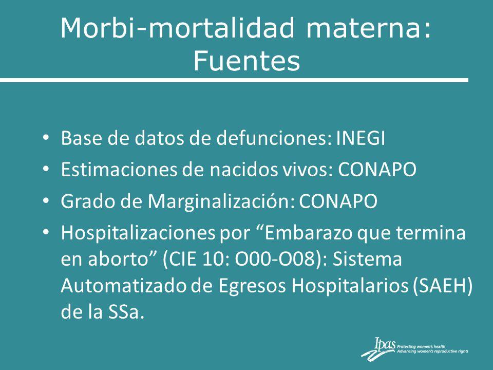 Morbi-mortalidad materna: Fuentes