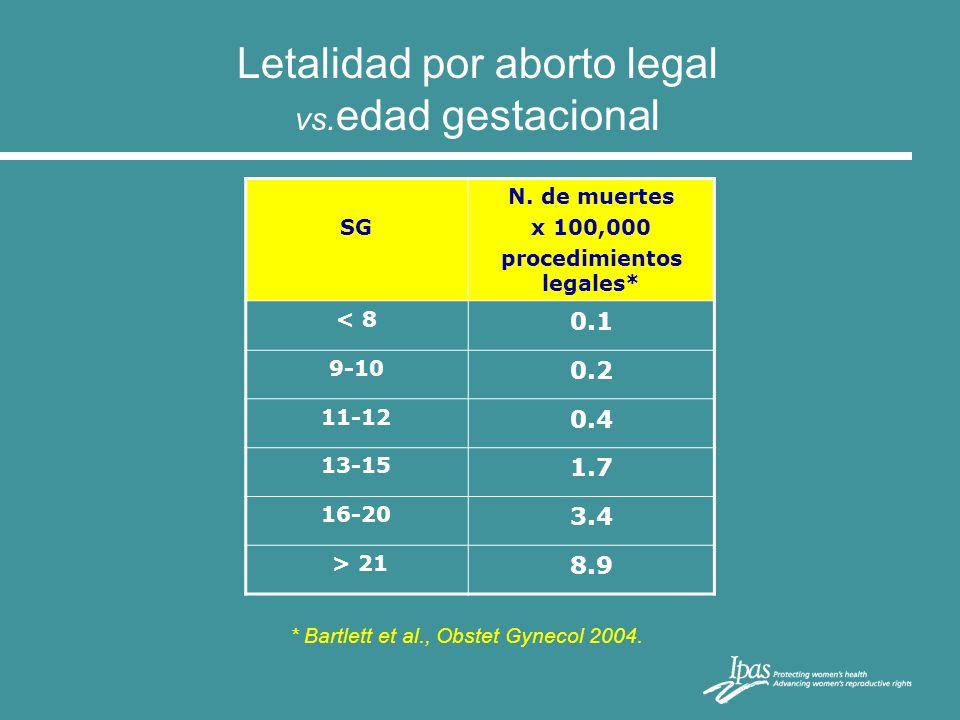 procedimientos legales*