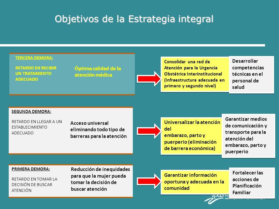 Objetivos de la Estrategia integral