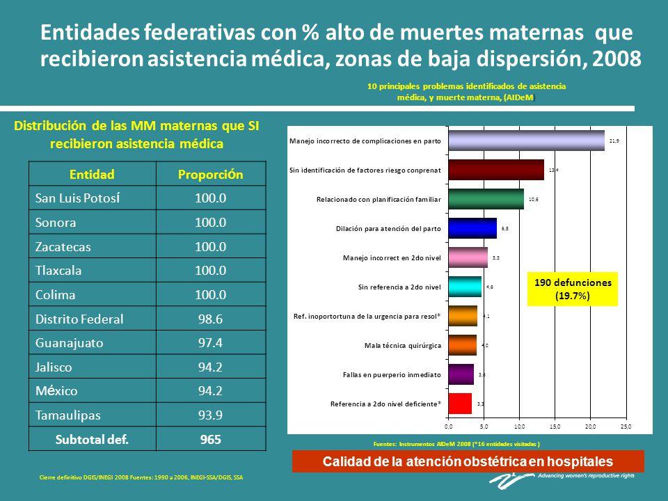 Entidades federativas con % alto de muertes maternas que recibieron asistencia médica, zonas de baja dispersión, 2008