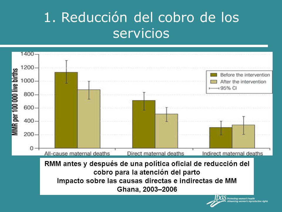 1. Reducción del cobro de los servicios