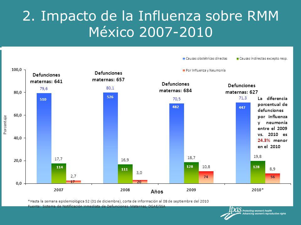 2. Impacto de la Influenza sobre RMM México 2007-2010