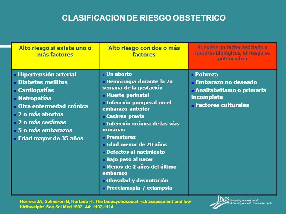 CLASIFICACION DE RIESGO OBSTETRICO