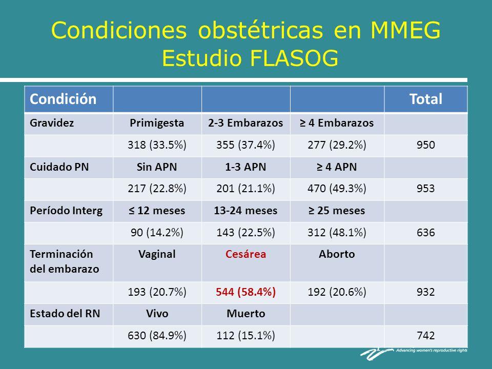 Condiciones obstétricas en MMEG Estudio FLASOG