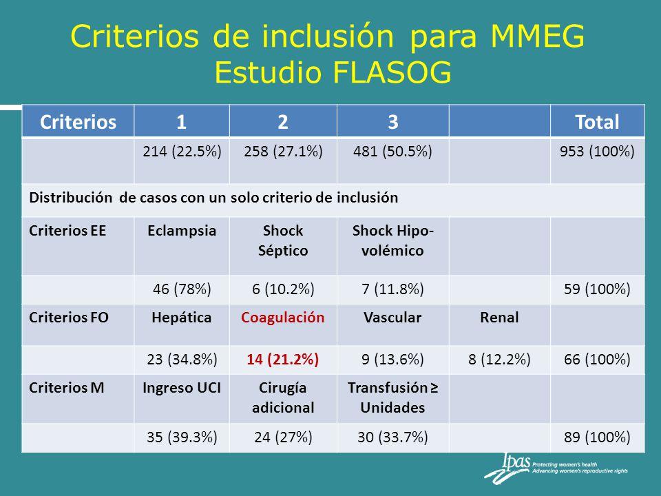 Criterios de inclusión para MMEG Estudio FLASOG