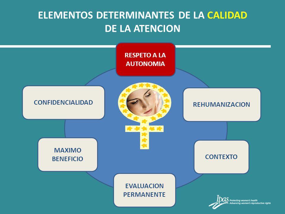 ELEMENTOS DETERMINANTES DE LA CALIDAD EVALUACION PERMANENTE