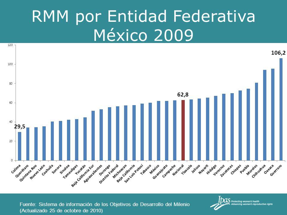 RMM por Entidad Federativa México 2009