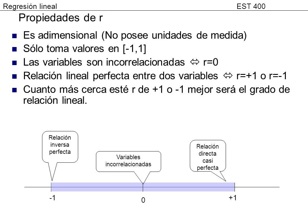 Propiedades de r Es adimensional (No posee unidades de medida)