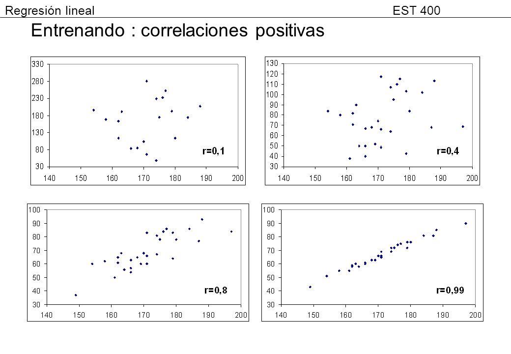 Entrenando : correlaciones positivas