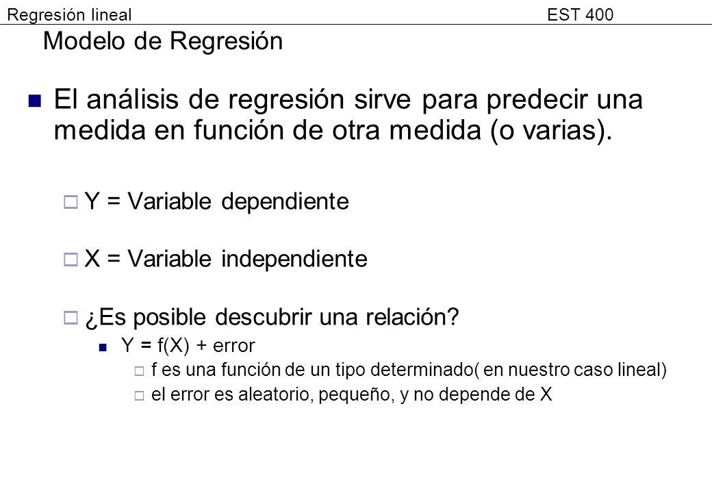 Regresión lineal EST 400 Modelo de Regresión.