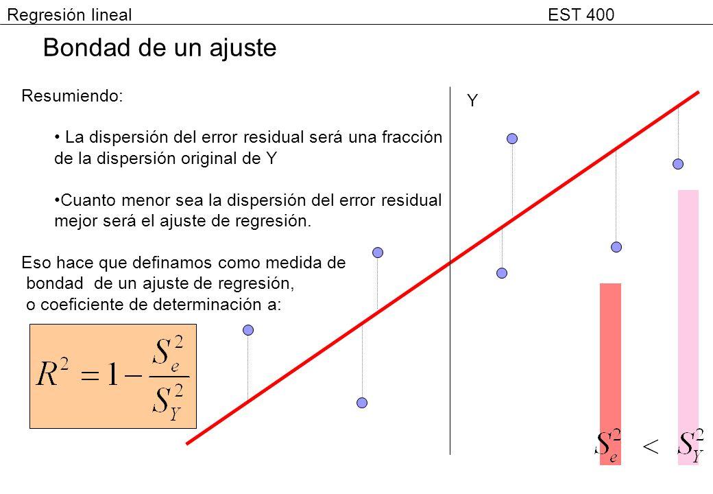 Bondad de un ajuste Regresión lineal EST 400 Resumiendo: Y