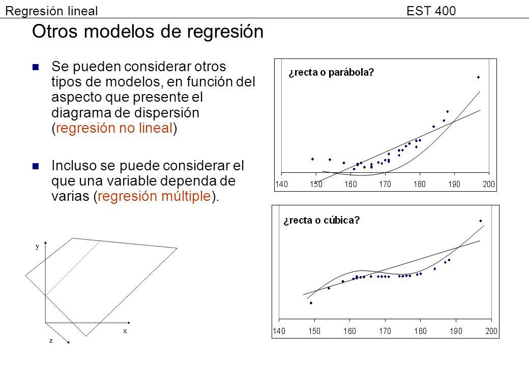Otros modelos de regresión